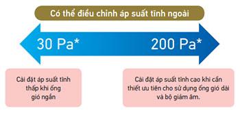 co-the-dieu-chinh-ap-suat-tinh-ngoai-fxsq50pave