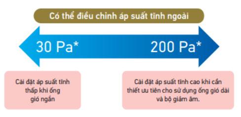 fxmq25pave-co-the-dieu-chinh-ap-suat-tinh-ngoai