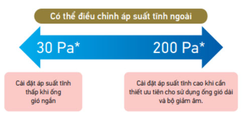 fxmq32pave-co-the-dieu-chinh-ap-suat-tinh-ngoai