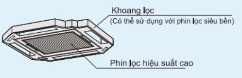phin-loc-hieu-suat-cao