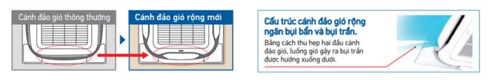 cassette-am-tran-fcfc125dvm-canh-dao-gio-rong