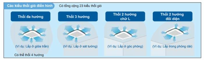 fcq140kavea-co-the-thoi-4-huong