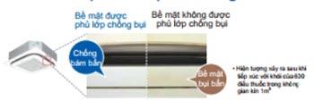 mat-na-ben-ngoai-fcq140kavea-duoc-phu-lop-chong-bui