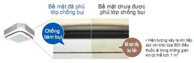 be-mat-FCQ125KAVEA-phu-lop-chong-bui.jpg