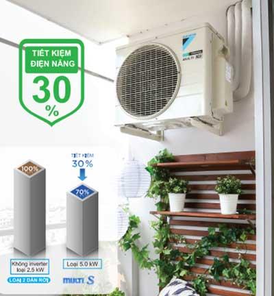 Dàn nóng điều hòa multi Daikin S MKC50RVMV tiết kiệm điện năng