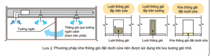 dieu-hoa-khong-khi-dong-thoi-cho-2-phong