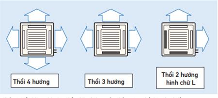 FXZQ32MVE-2-3-4-huong-thoi-san-co