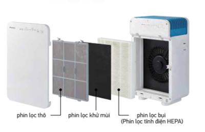 may-loc-mc30vvm-a-he-thong-phin-loc-3-cap