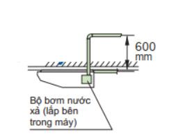 bom-nuoc-xa-gan-may-FHA125BVMV