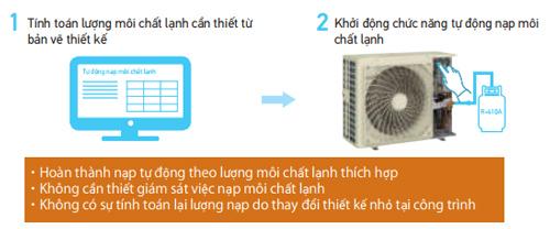 vrv-s-nap-moi-chat-lanh-tu-dong