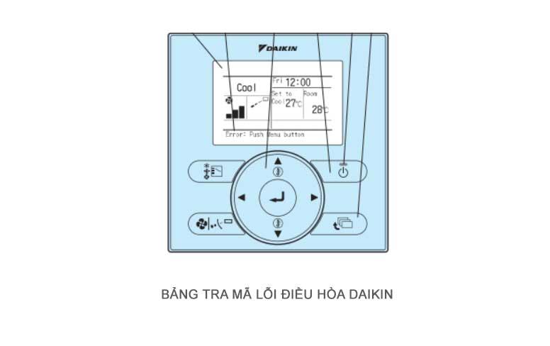 Bảng mã lỗi dàn nóng điều hòa Daikin