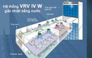 Hệ thống trung tâm giải nhiệt bằng nước VRV IV W