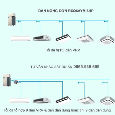 Điều hòa trung tâm Daikin VRV A RXQ6AYM 6HP 1 chiều