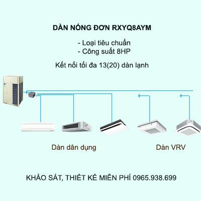 Điều hòa trung tâm Daikin VRV H RXYQ8AYM 8HP 2 chiều