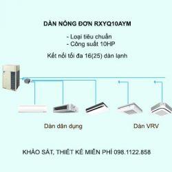 Điều hòa trung tâm Daikin VRV H RXYQ10AYM 10HP 2 chiều