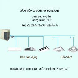 Điều hòa trung tâm Daikin VRV H RXYQ16AYM 16HP 2 chiều