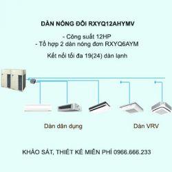 Điều hòa trung tâm Daikin VRV H RXYQ12AHYMV 12HP 2 chiều