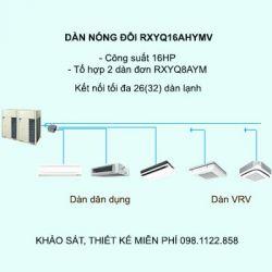 Điều hòa trung tâm Daikin VRV H RXYQ16AHYMV 16HP 2 chiều