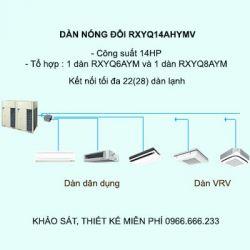 Điều hòa trung tâm Daikin VRV H RXYQ14AHYMV 14HP 2 chiều