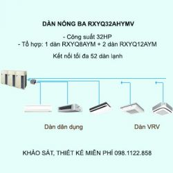 Điều hòa trung tâm Daikin VRV H RXYQ32AHYMV 32HP 2 chiều