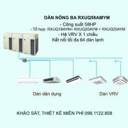 Điều hòa trung tâm Daikin VRV X RXUQ58AMYM 58HP 1 chiều