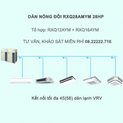 Điều hòa trung tâm Daikin VRV A RXQ28AMYM 28HP 1 chiều