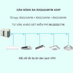 Điều hòa trung tâm Daikin VRV A RXQ42AMYM 42HP 1 chiều