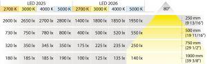 Đèn Led Chiếu 12V Hafele 833.72.350