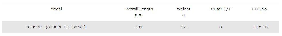 thong-so-bo-luc-giac-vessel-8209BPL
