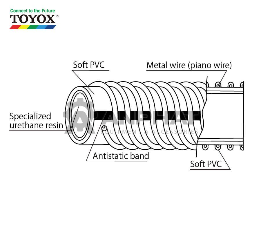 ong-day-dan-toyosilicone-p-04