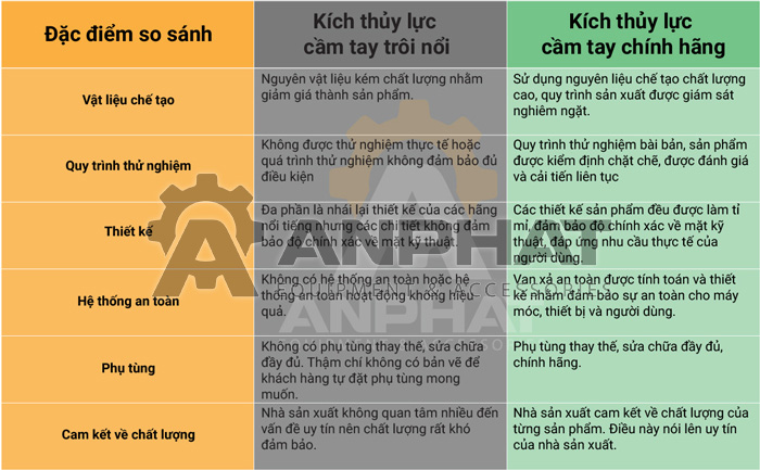 yeu-to-gay-mat-on-dinh-kich-thuy-luc