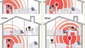 Cải Thiện Chất Lượng Của Bộ Phát Wifi