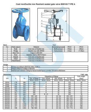 Van cổng AUT Malaysia BS5163 (Gate valve AUT Malaysia)