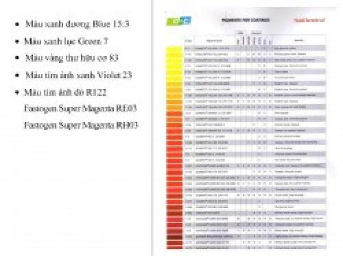 Bột màu Pigment - DIC