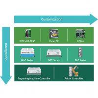 Motion Application Customization NEXCOM