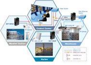 Lắp đặt mạng lan - Installation of lan network