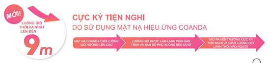 dieu-hoa-daikin-2-chieu-fthf50rvmv-tien-nghi