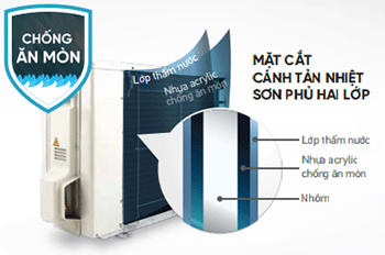 Cánh tản nhiệt của máy FTC50NV1V chống ăn mòn