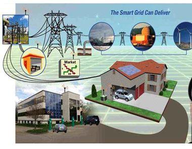 Hệ thống điện năng lượng mặt trời hòa lưới 20 KWPV