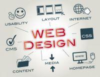 Những điều nên và không nên khi thiết kế website