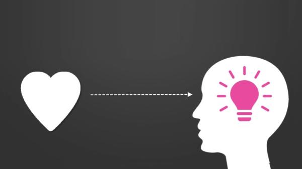 Làm thế nào để sử dụng yếu tố cảm xúc trong xây dựng thương hiệu (Phần 2)
