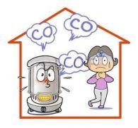 Ngộ độc khí CO và cách xử lý nhanh