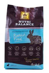 Thức ăn dinh dưỡng dành cho Thỏ – Nutri balance