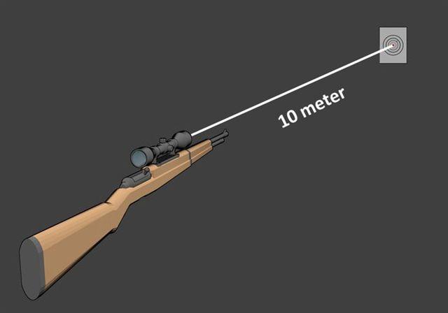 Cách chỉnh ống ngắm súng hơi