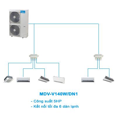 Dàn nóng điều hòa trung tâm mini VRF Midea MDV-V140W/DN1
