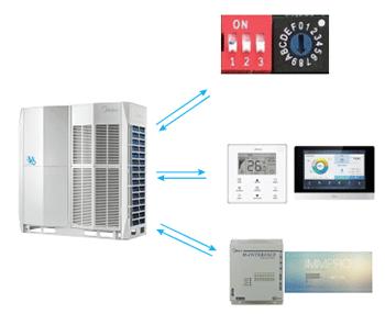 Cài đặt 3 chức năng ở dàn nóng v6 mv6-280wv2gn1