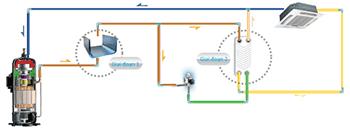 Bộ trao đổi nhiệt PHE ở mv6-280wv2gn1