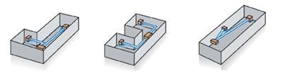 Thiết kế ống gió linh hoạt với nhiều mẫu phòng