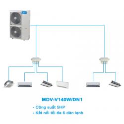 Điều hòa trung tâm Mini VRF Midea 2 chiều MDV-V140W/DN1 5HP