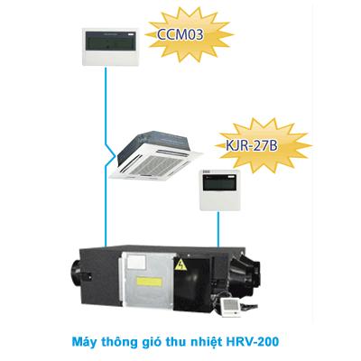 Máy thông gió thu hồi nhiệt Midea HRV-200